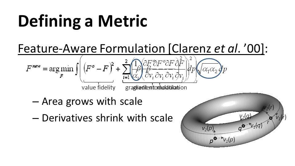 Defining a Metric Feature-Aware Formulation [Clarenz et al. '00]: